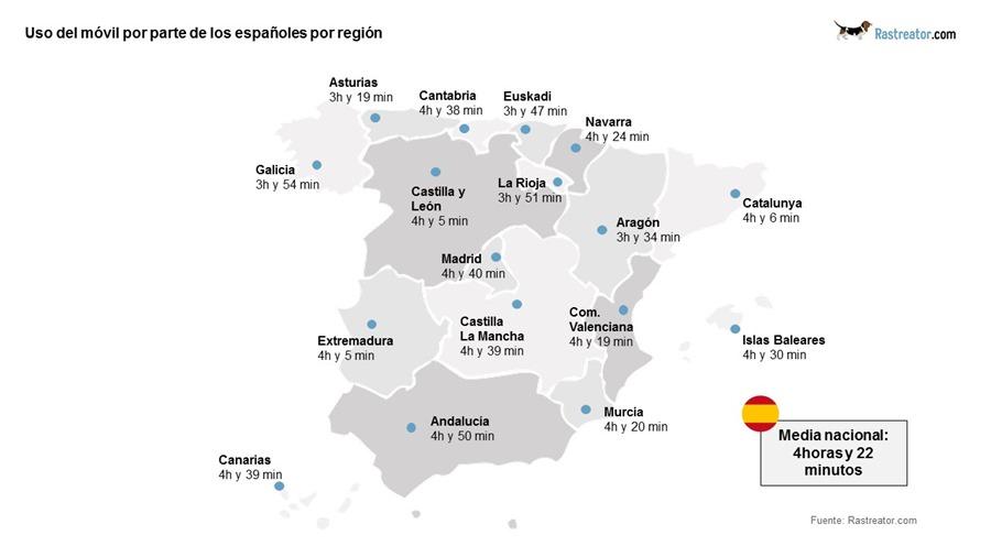 Andalucía Andalucía Los andaluces son los españoles más enganchados el móvil, más de 1,61 millones de personas