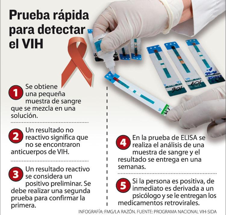 Salud Salud FELGTB exige a los partidos que el VIH vuelva a ser prioritario en sus políticas sanitarias