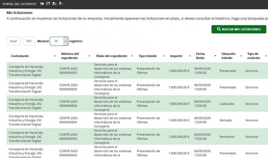 Andalucía Andalucía La Junta pone en marcha el Portal de Licitación Electrónica para impulsar la contratación pública